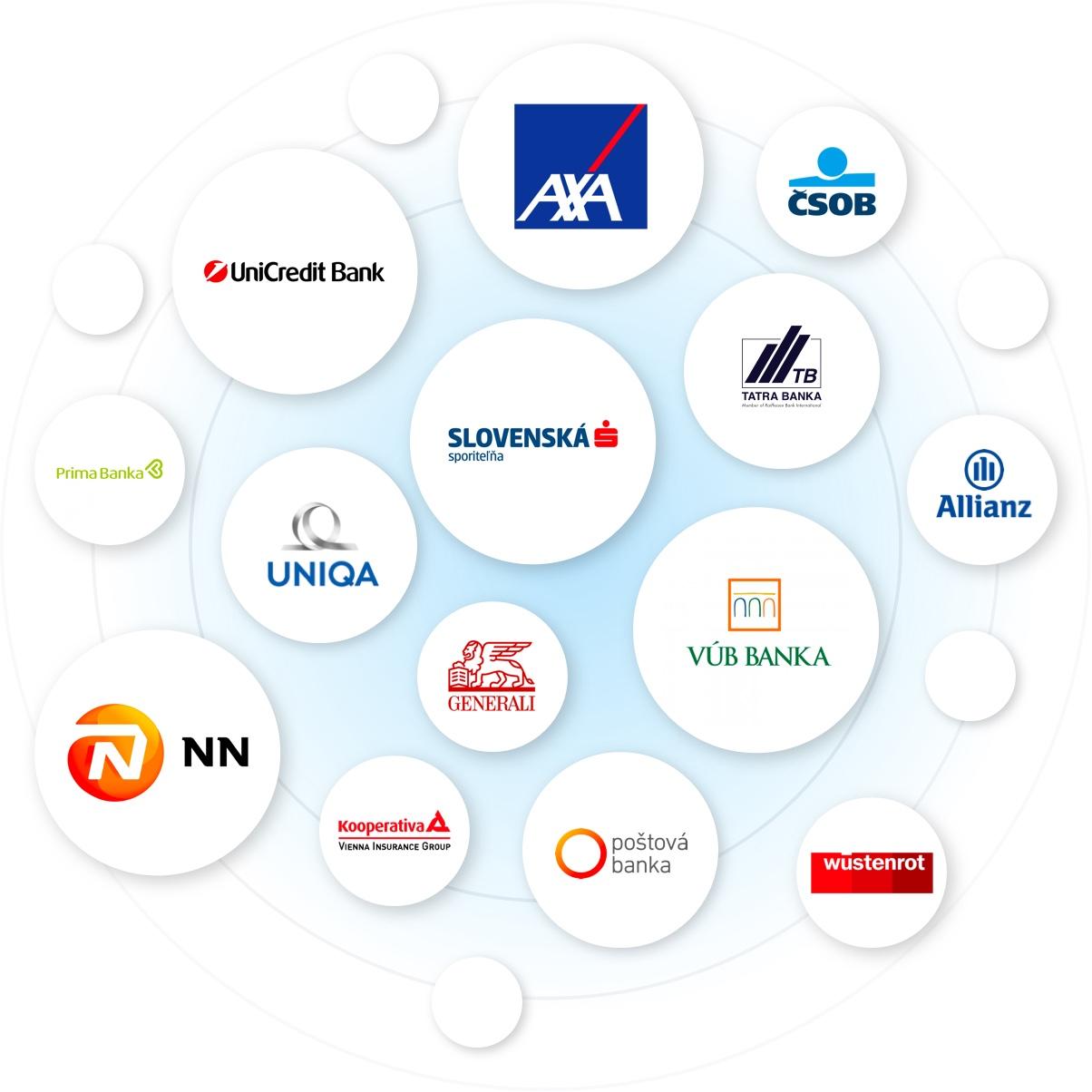 Spolupracujeme so všetkými významnými finančnými inštitúciami